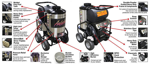 series12 breakout 600 the 12 series oil fired portable pressure washer aaladin pressure washer wiring diagram at bakdesigns.co